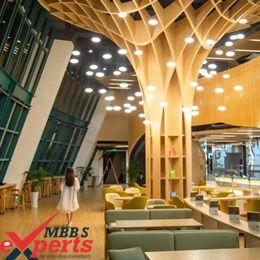 Zhejiang University Canteen - MBBSExperts